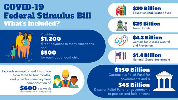 stimulus-bill-infographic